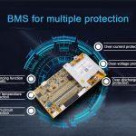आप बीएमएस के बारे में कितना जानते हैं